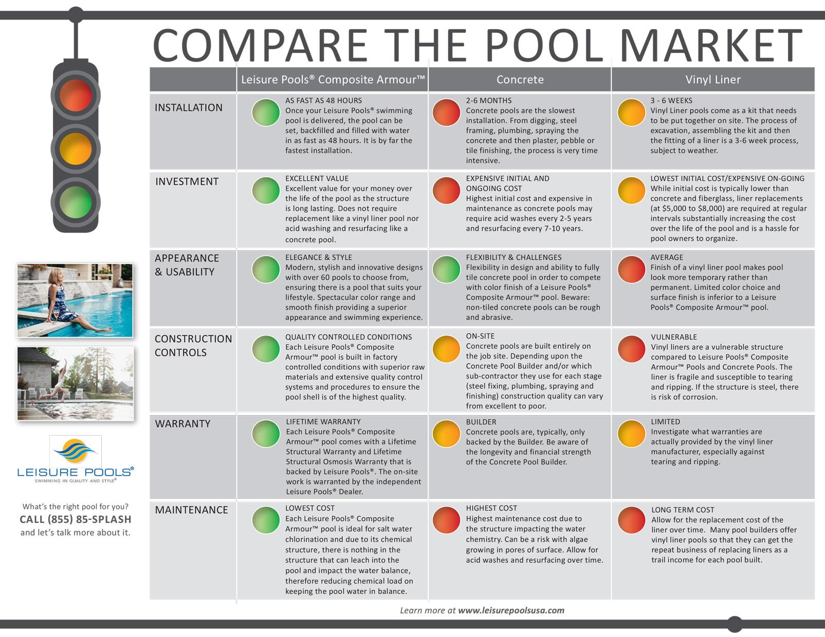 Fact_Sheet_Pool_Comparisons_2018-0215_LP-2